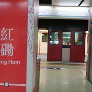 東鐵線の始発駅
