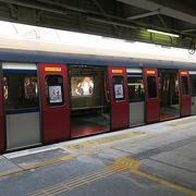 香港から深センに行くための駅