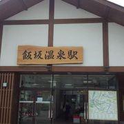 初めての飯坂温泉