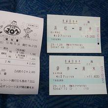 浜松~清水間のチケット