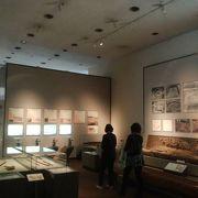 標準的な県立博物館