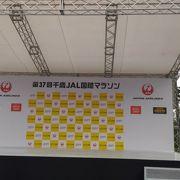 千歳JAL国際マラソン