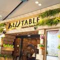 アエン・テーブル ユニバーサル・シティウォーク大阪店