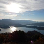 高台から三方五湖と日本海を一望