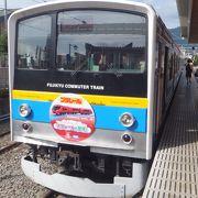 富士急行線と呼んでる方が多かったです。