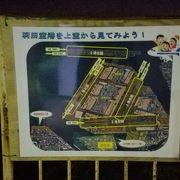 羽田空港の離着陸が見える公園