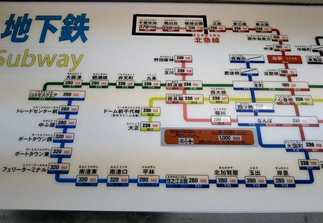 大阪市営地下鉄 御堂筋線 (1号線)
