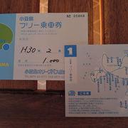 1日乗車券で小豆島を1周