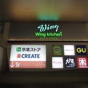 京急蒲田駅併設の商業施設