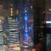 上海のランドマーク
