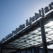 スロヴェニアの首都の国際空港