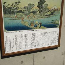 町に展示してあった川崎宿についての資料