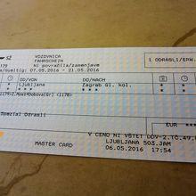 ザグレブ行のチケット
