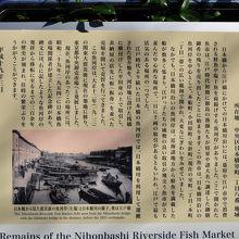 日本橋魚河岸記念碑 説明板