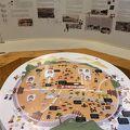 東大門歴史館