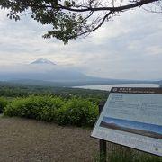 超おススメの富士山ビュースポット