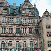ハイデルベルク観光のハイライト