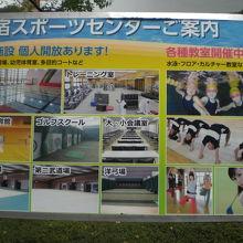 新宿スポーツセンターの案内です。1階から5階まであります。