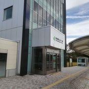 北海道新幹線の駅