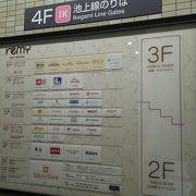 東急五反田駅直結