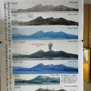 火山・温泉の街壮瞥の道の駅です