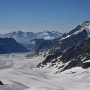 スフィンクス展望台とプラト-テラス(雪原)との山の見え方の違い