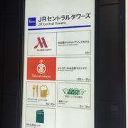 名古屋駅の駅ビル
