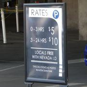駐車場が更に値上げ