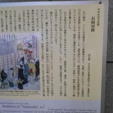長崎屋の跡地