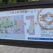 二川宿を知るにはここが一番です。
