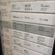 五反田駅ビル