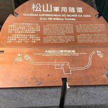 大炮台廻廊