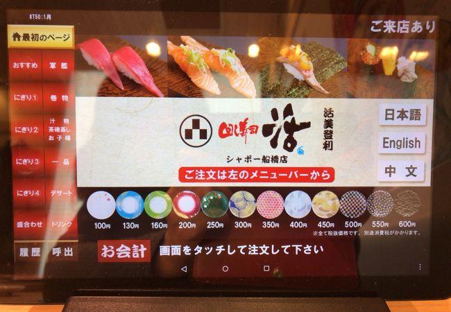 寿司 船橋 美登利 【行列が絶えない寿司店】穴場のお店を探せ。美登利寿司がある9駅をまとめてみた