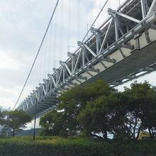 下から眺めた橋