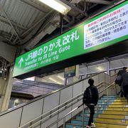 京浜急行で羽田空港から品川駅で乗り換え