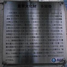 大阪城多聞櫓由緒板