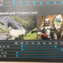 鍾乳洞から9キロ先にある洞窟城のチケットも買えます。