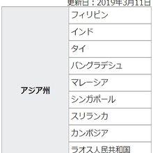 日本の国際免許が使える国々のリストです。それ以外は現地免許で