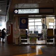 松本駅改札の正面