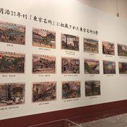 飛鳥山博物館で古今、明治東京名所展
