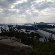 岡山から瀬戸大橋を望むならここ