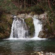男滝と女滝