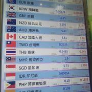 ベトナムドンを両替