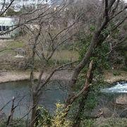 西根堰の取水口がある