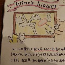 かわいいイラストの手作り絵本「Wine's history」
