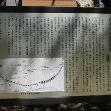 堀辰雄旧居跡