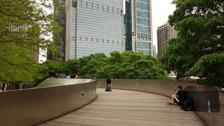 BP歩道橋