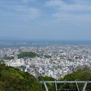 徳島市の大パノラマ