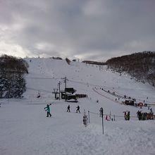 志賀高原リゾートエリア (一の瀬ダイヤモンド)