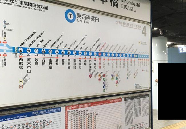 東京メトロ 東西線